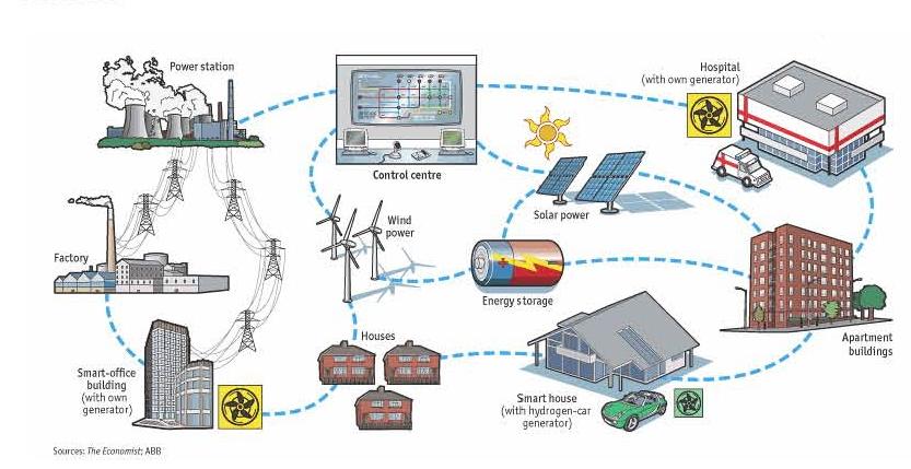 Virtual Power Plants Will Reach 5 3 Billion In Annual